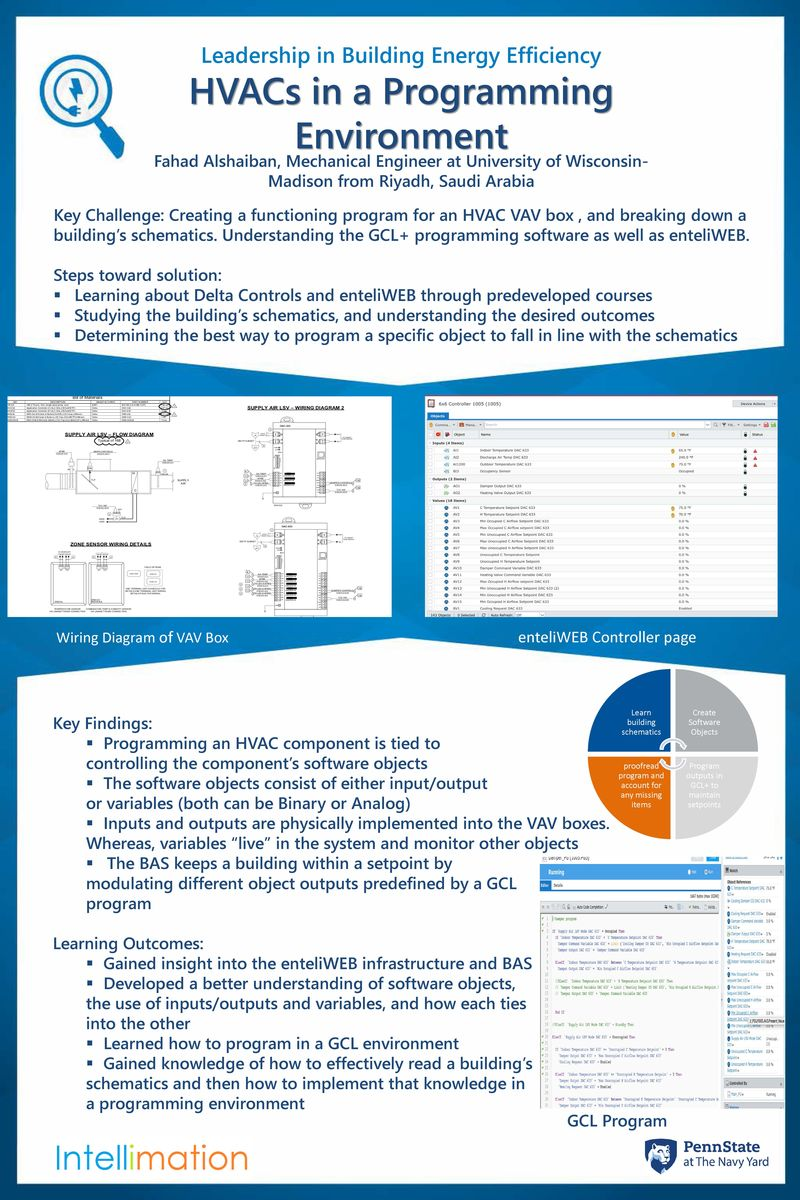 Fahad Alshaiban's poster on HVACs in a Programming Environment